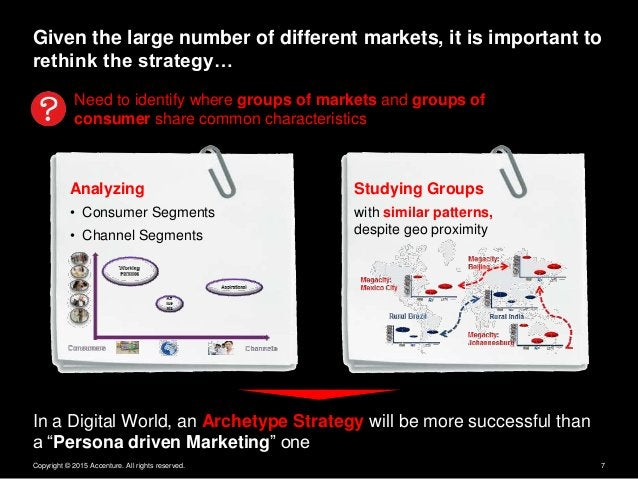 Copyright © 2015 Accenture. All rights reserved. 7 Given the large number of different markets, it is important to rethink...