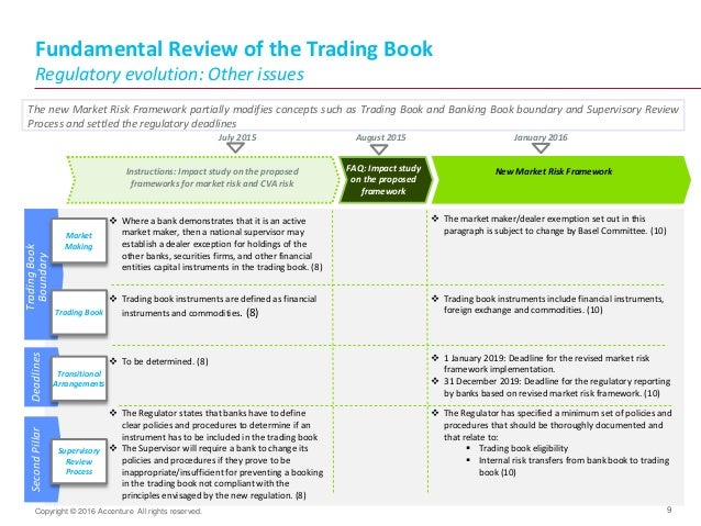 fundamental review of the trading book wiki