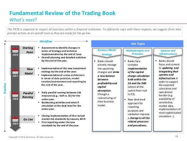 fundamental assessment of a investing booklet timeline