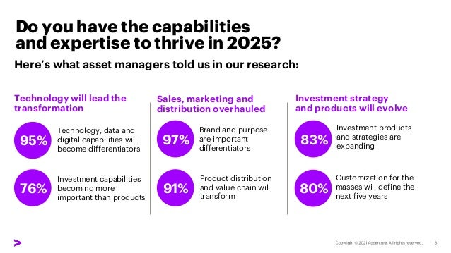 Do you have the capabilities and expertise to thrive in 2025? Brand and purpose are important differentiators Product dist...