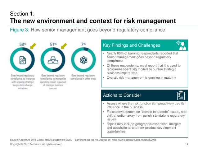 analysis of risk management in banking activity Risk management ideally takes a project throughout the phases of risk identification, risk assessment and risk resolution with the advancement in project management studies and techniques, risk management has taken a main place in the project life cycle  in most cases at the outset of the project itself.