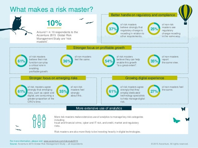 major risks for international banks All banking organizations, regardless of size, should have a compliance risk-management program if carefully devised, fully implemented, and regularly monitored, a compliance risk-management program will provide the foundation for ensuring compliance with consumer banking laws and regulations.