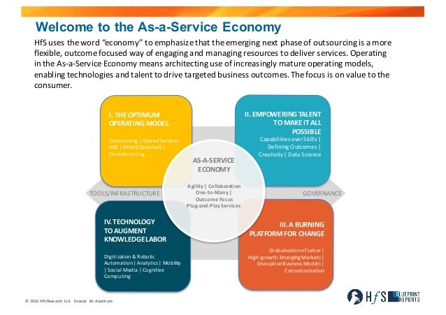 service economy This paper analyzes the role of specialized high-skilled labor in the disproportionate growth of the service sector empirically, the importance of skill-intensive services has risen during a period of increasing relative wages and quantities of high-skilled labor we develop a theory in which.