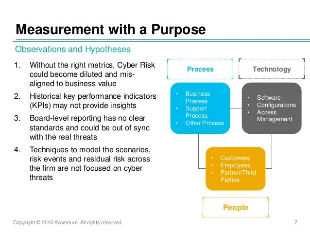 Copyright © 2015 Accenture All rights reserved. 7 Measurement with a Purpose Observations and Hypotheses • Customers • Emp...