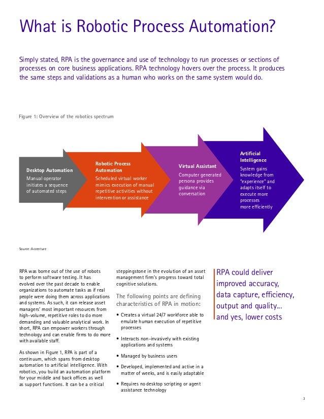 Virtual Management for Accenture