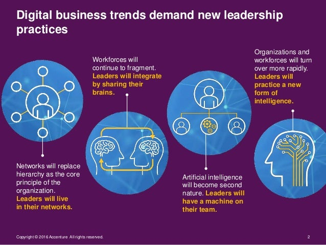 2Copyright © 2016 Accenture All rights reserved. Organizations and workforces will turn over more rapidly. Leaders will pr...
