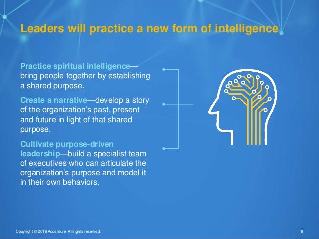 6Copyright © 2016 Accenture All rights reserved. Leaders will practice a new form of intelligence Practice spiritual intel...