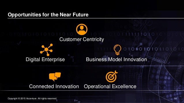14Copyright © 2015 Accenture All rights reserved. 14Copyright © 2015 Accenture All rights reserved. Business Model Innovat...
