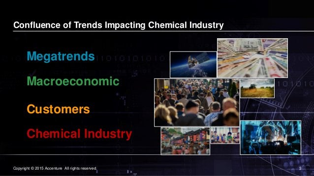 3© 2015 Accenture 3Copyright © 2015 Accenture All rights reserved. Confluence of Trends Impacting Chemical Industry Megatr...