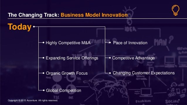 7© 2015 Accenture 7Copyright © 2015 Accenture All rights reserved. The Changing Track: Business Model Innovation Highly Co...