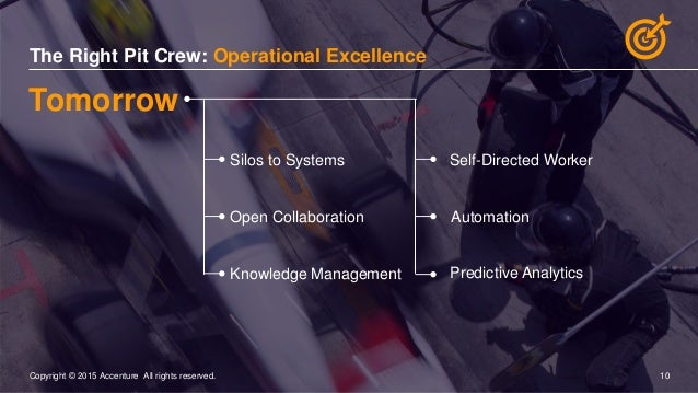 10© 2015 Accenture 10Copyright © 2015 Accenture All rights reserved. The Right Pit Crew: Operational Excellence Silos to S...