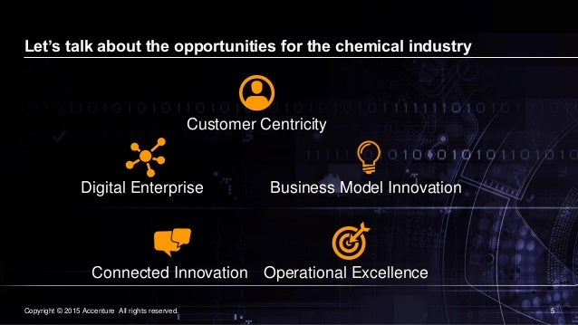 5© 2015 Accenture 5Copyright © 2015 Accenture All rights reserved. Let's talk about the opportunities for the chemical ind...