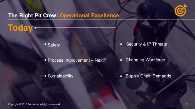9© 2015 Accenture 9Copyright © 2015 Accenture All rights reserved. The Right Pit Crew: Operational Excellence Safety Proce...