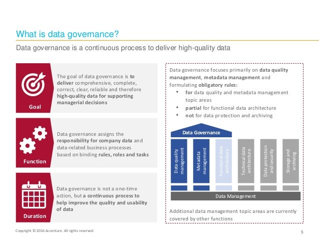 Financial Services - New Approach to Data Management in the