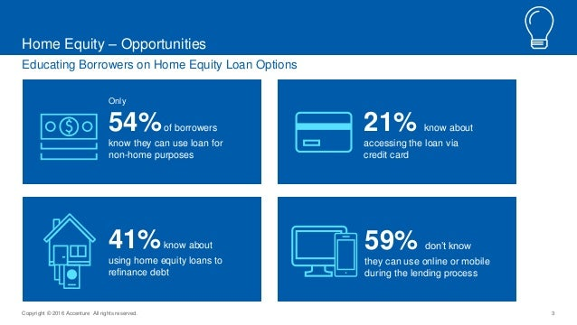 Copyright © 2016 Accenture All rights reserved. 3 Educating Borrowers on Home Equity Loan Options Home Equity – Opportunit...