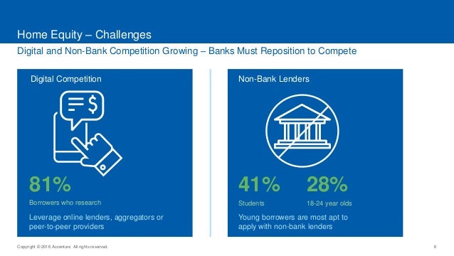 Copyright © 2016 Accenture All rights reserved. 6 Digital and Non-Bank Competition Growing – Banks Must Reposition to Comp...