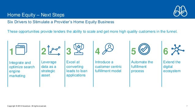 Copyright © 2016 Accenture All rights reserved. 7 Six Drivers to Stimulate a Provider's Home Equity Business Home Equity –...