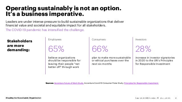 Shaping the Sustainable Organization   Accenture Slide 2