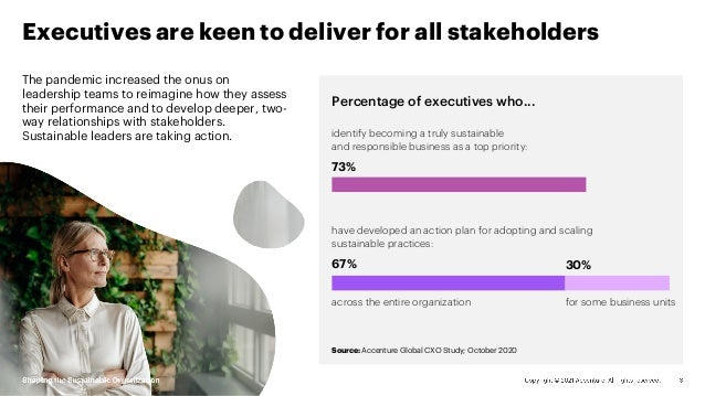Shaping the Sustainable Organization   Accenture Slide 3