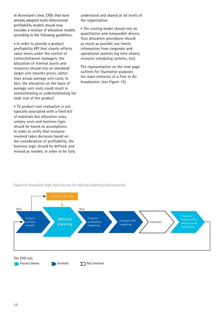 Accenture: Pixels, performance and profits (performance
