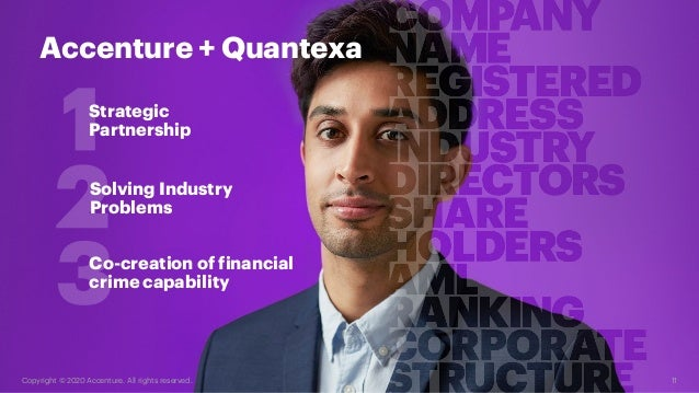 11 Copyright © 2020 Accenture. All rights reserved. Accenture + Quantexa Solving Industry Problems Co-creation of financia...