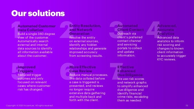 15 Copyright © 2020 Accenture. All rights reserved. Automated Customer Data Collation Build a single 360 degree view of th...