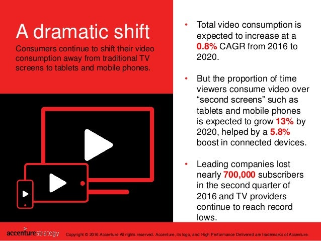 A dramatic shift • Total video consumption is expected to increase at a 0.8% CAGR from 2016 to 2020. • But the proportion ...