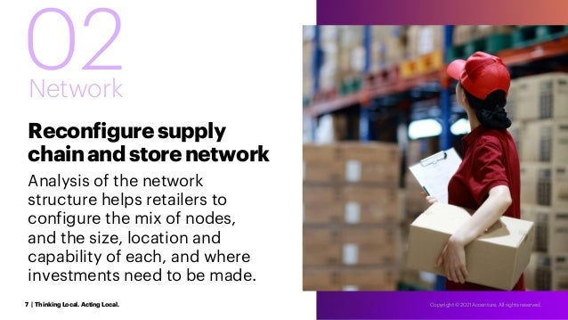 02 Network Reconfiguresupply chainandstorenetwork Analysis of the network structure helps retailers to configure the mix o...