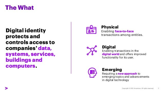The What Physical Enabling face‐to‐face transactions among entities. Digital Enabling transactions in the digital world an...