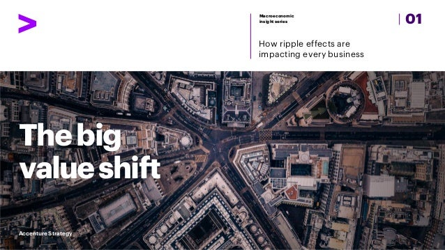 Thebig valueshift 01 How ripple effects are impacting every business Macroeconomic insight series Accenture Strategy