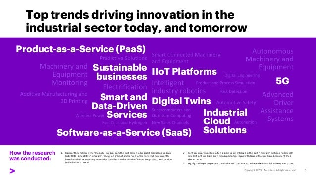 The Industrialist: Trends and Innovations That Matter - July 2021 Slide 3