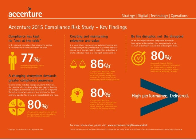 """Accenture 2015 Compliance Risk Study – Key Findings Compliance has kept its """"seat at the table"""" In the past year complianc..."""