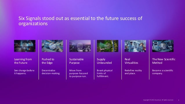 Signaling the Future for Supply Chain Success Slide 3