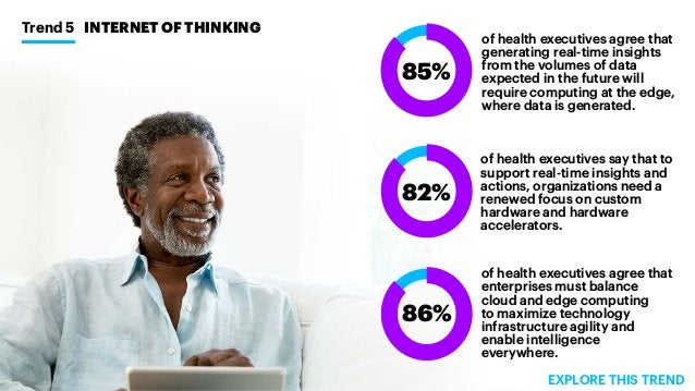 Trend 5 INTERNET OF THINKING of health executives agree that generating real-time insights from the volumes of data expect...
