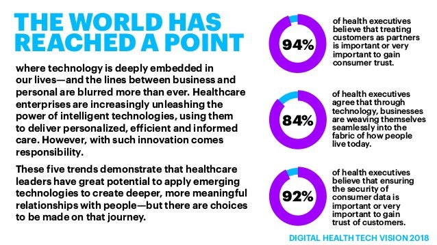 where technology is deeply embedded in our lives—and the lines between business and personal are blurred more than ever. H...