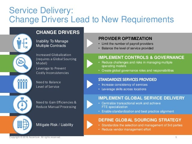 Accenture and Workday: Look to the Cloud for your Global Payroll Stra…