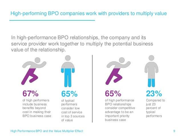 High Performance Bpo The Value Multiplier Effect