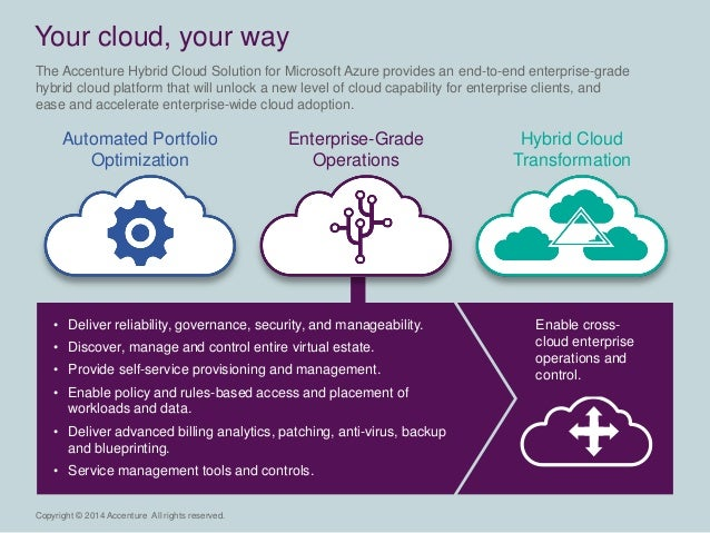 Copyright © 2014 Accenture All rights reserved.  • Deliver reliability, governance, security, and manageability.  • Discov...