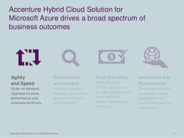 Copyright © 2014 Accenture All rights reserved. 4  Agility  and Speed  Scale on demand.  Optimize for price,  performance ...