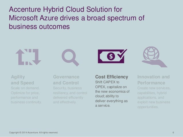 Copyright © 2014 Accenture All rights reserved. 6  Accenture Hybrid Cloud Solution for  Microsoft Azure drives a broad spe...