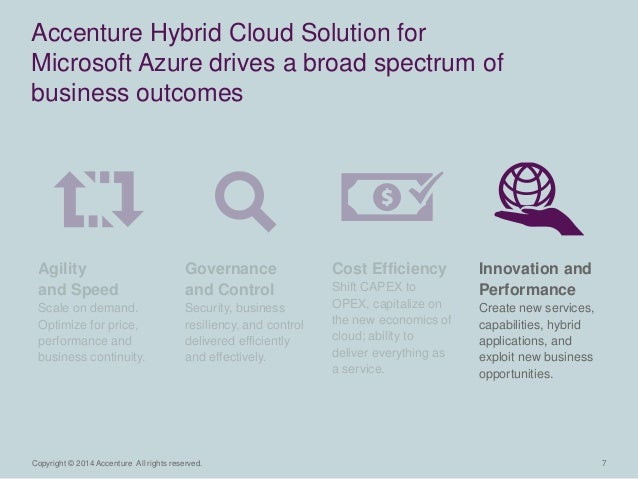 Copyright © 2014 Accenture All rights reserved. 7  Accenture Hybrid Cloud Solution for  Microsoft Azure drives a broad spe...