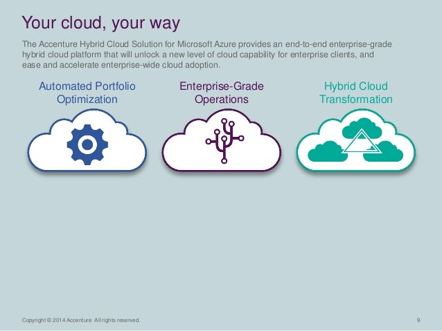 9  Copyright © 2014 Accenture All rights reserved.  The Accenture Hybrid Cloud Solution for Microsoft Azure provides an en...
