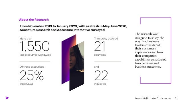 From November 2019 to January 2020, with a refresh in May-June 2020, Accenture Research and Accenture Interactive surveyed...