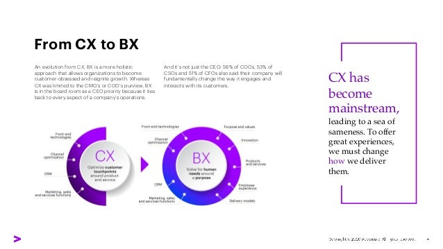 An evolution from CX, BX is a more holistic approach that allows organizations to become customer-obsessed and reignite gr...