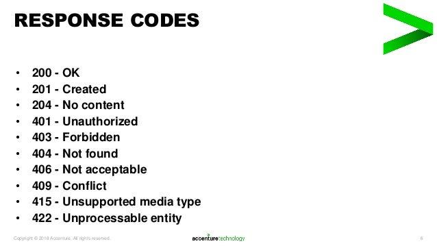http response code 415 java