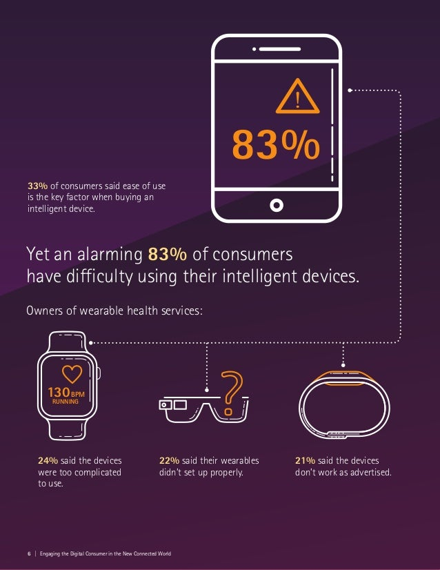 33% of consumers said ease of use is the key factor when buying an intelligent device. Owners of wearable health services:...