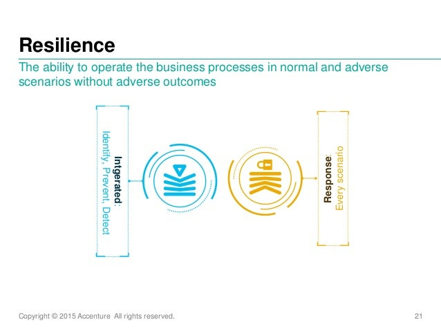 Copyright © 2015 Accenture All rights reserved. 21 Resilience The ability to operate the business processes in normal and ...