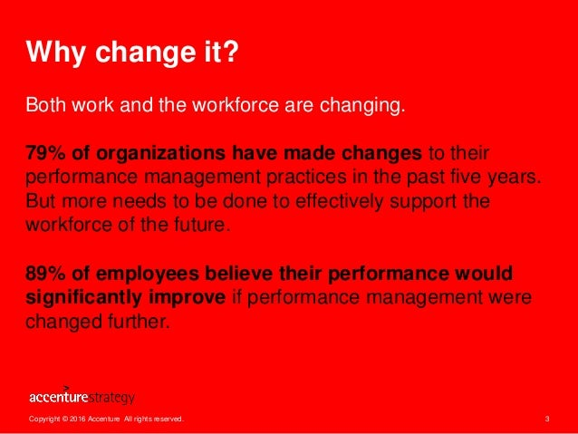 Is Performance Management Performing? Slide 3