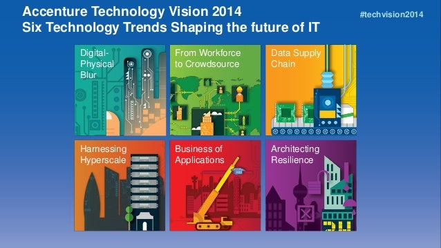 Accenture Technology Vision 2014—Every Business Is A