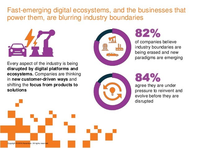 Fast-emerging digital ecosystems, and the businesses that power them, are blurring industry boundaries Every aspect of the...